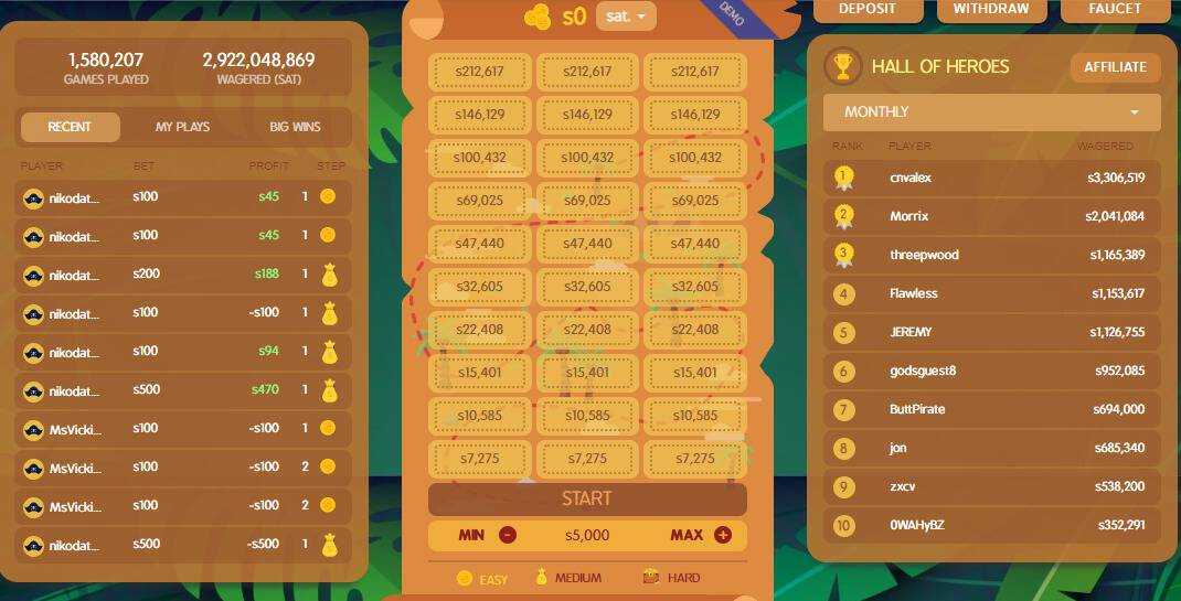 Cryptoskull Casino Review : Fast And Simple Gameplay