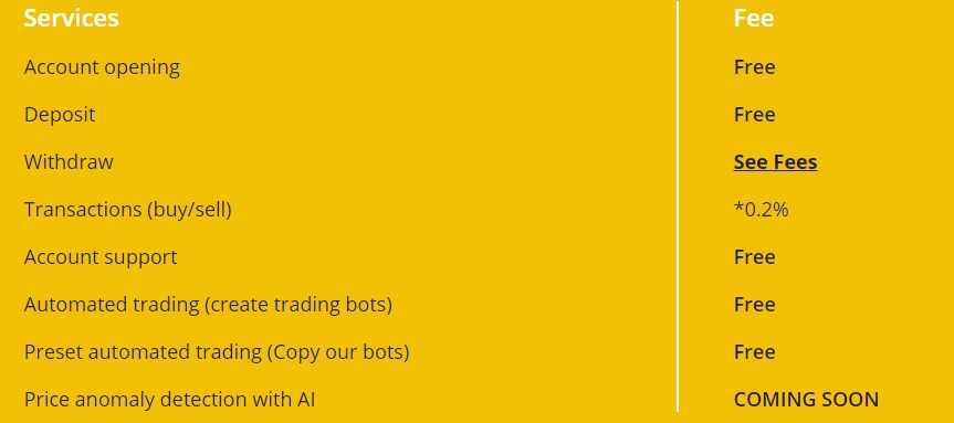 Yanda Crypto Trading Bot Platform Review: Buy & Sell Cryptocurrencies