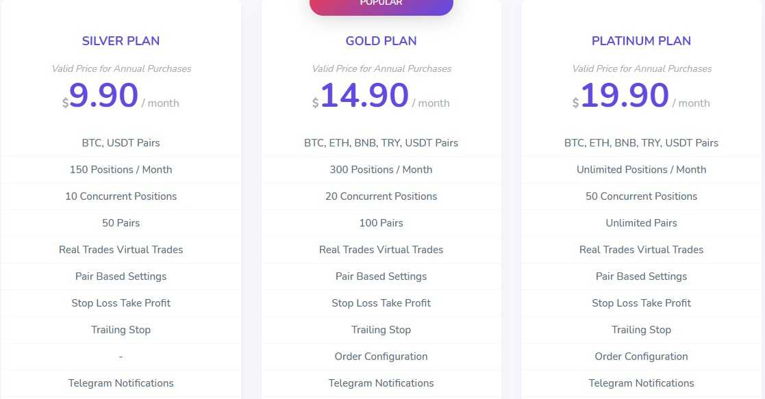 Paratica Crypto Trading Bot Platform Review: Stop Loss, Take Profit