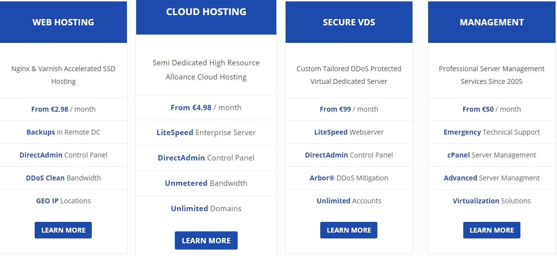 Coolicehost.com Web Hosting Review: Ultra-fast and Extremely Powerful Web