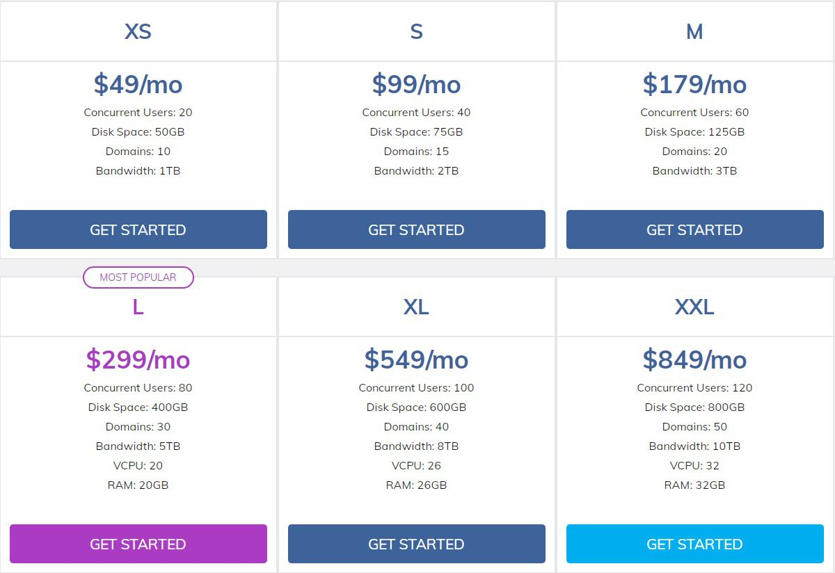 Nexcess.net Web Hosting Review: Faster Speeds, Stronger Security