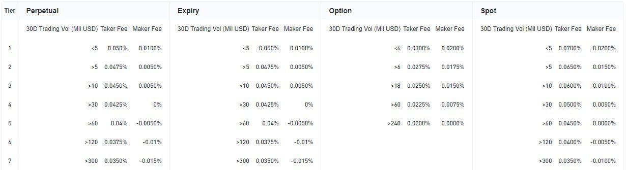 Bit.com Exchange Review: It Is Safe Or Legit Exchange?